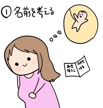 妊娠中にできる暇つぶし 名前を考える